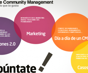 CURSOS DE COMMUNITY MANAGEMENT F. UNED