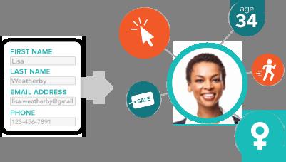Cómo conseguir más datos de tus clientes (caso práctico)